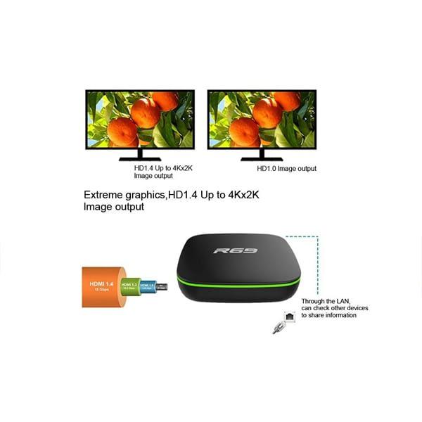 R69 Android 7.1 Smart TV BOX 2GB RAM 16GB ROM Quad Core 1.5GHz 3
