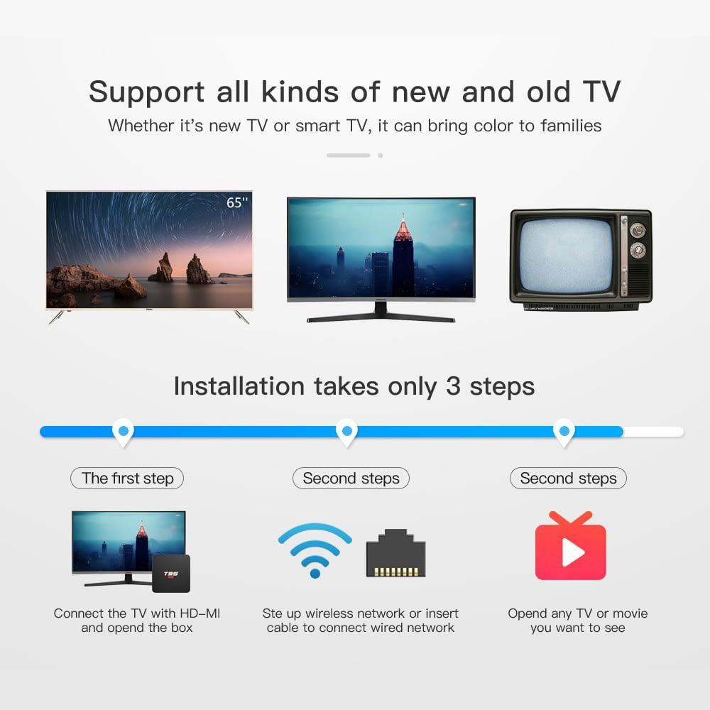 T95 Super Android 10.0 Smart TV BOX 2GB (DDR3) RAM 16GB ROM Quad Core 1.5GHz 5