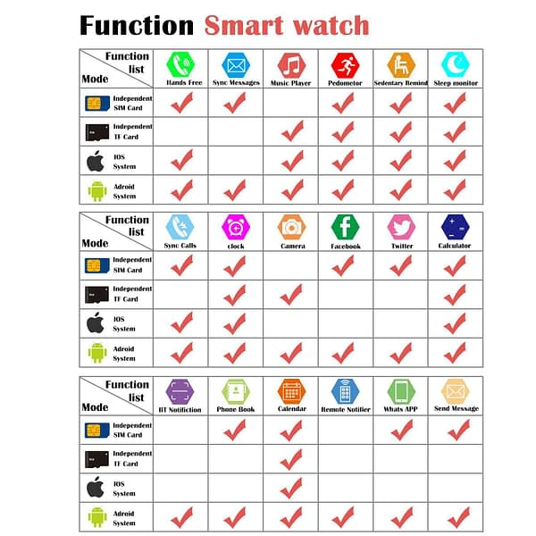 DZ09 Smart Watch For Android Devices 2
